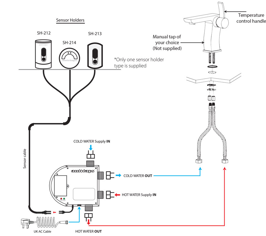 ASK-200 Sensor Kit Installation Layout